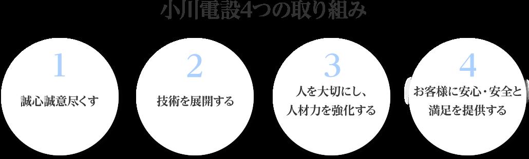 小川電設4つの取り組み